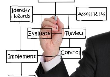 9 Ways to Eliminate Real Estate Investment Risks