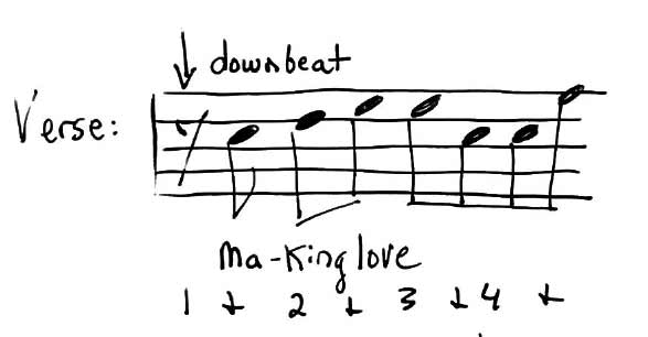 After the downbeat
