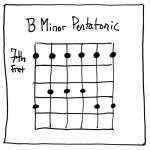 B Minor Pentatonic