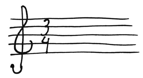 Key Signature for C Major