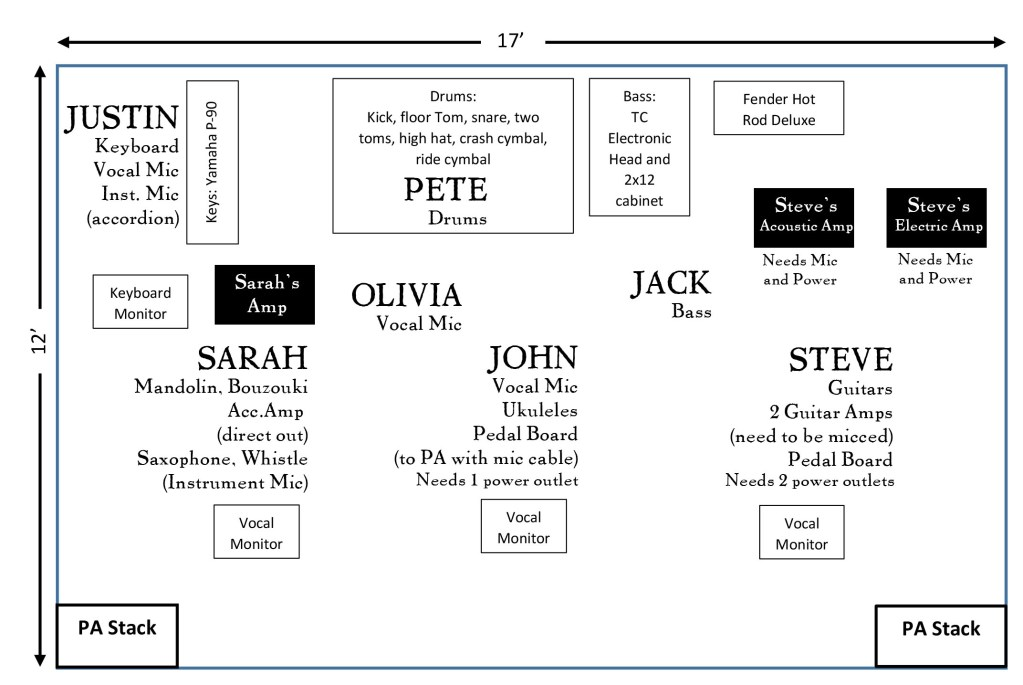 Stage Plot for The Racket Downstairs