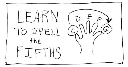 Learn to Spell the Fifths