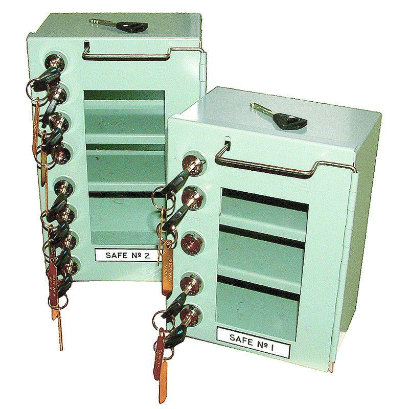 Control Key Lock Out Box