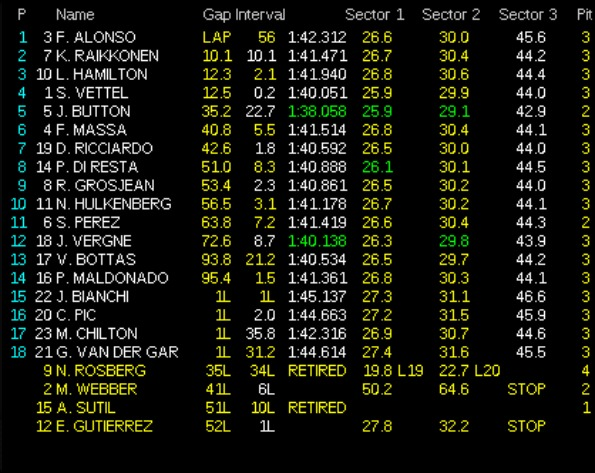 f1-2013-shanghai-race-results