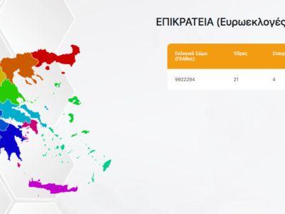 Ο διαδραστικός χάρτης της κάλπης