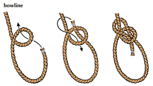 5 Knots Every Sailor Should Know By Heart