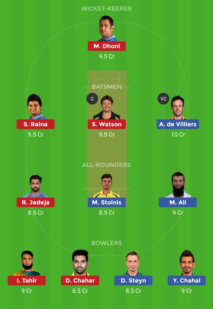 Dream 11 Fantasy Cricket Tips Today IPL Match 39 RCB vs CSK