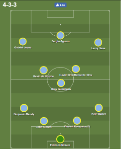 Manchester City starting XI, line-up 2017/18