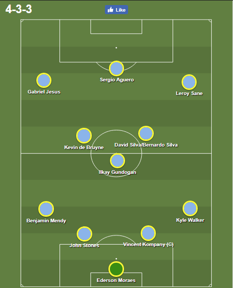 Man City possible line-up, starting XI next season (2017/18)