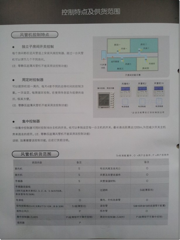 gree center air conditioner material - 10