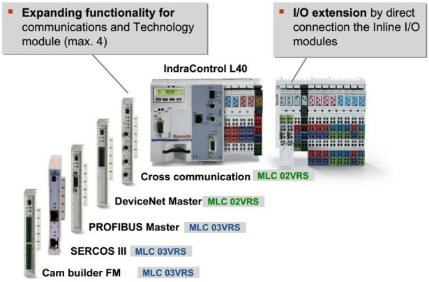 indramotion mlc control hardware l40