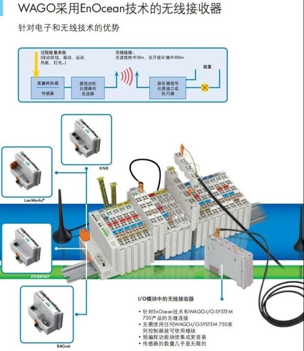 wago enocean technology wireless receiver