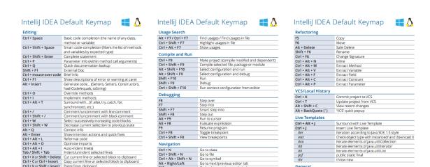 intellij IDEA default keymap page up