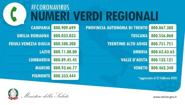 emergenza-sanitariagcoronavirus-altri-numeri-verdi