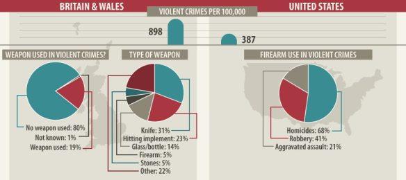 Violent-Crime-Hybrid3