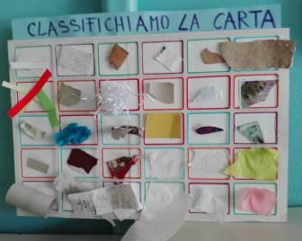 classificazione dei vari tipi di carta