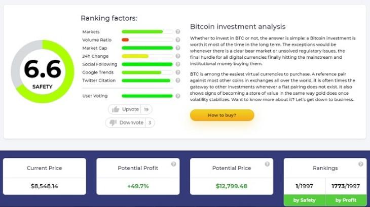 CoinToBuy-Bitcoin