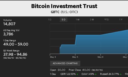 Las acciones del Bitcoin Investment Trust ya están operando