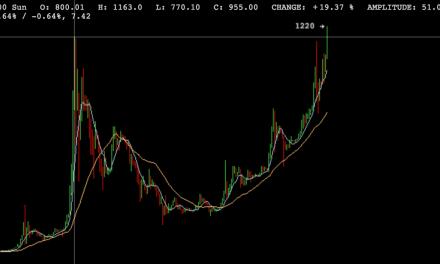 5 Razones para que el precio de Bitcoin superará su máximo histórico