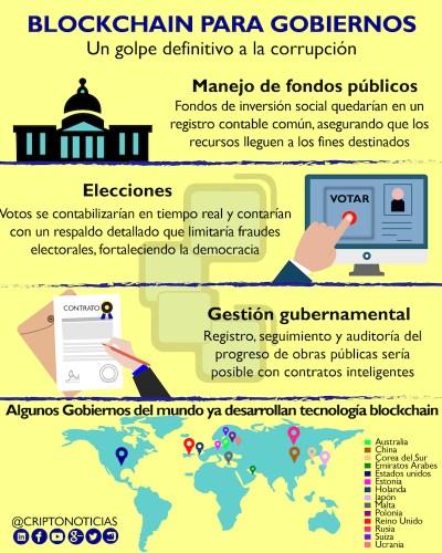 Blockchain- Gobierno