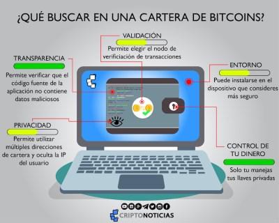 Que buscar en una cartera de bitcoins