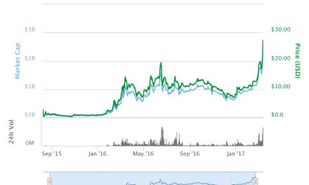 Ethereum y Dash alcanzan mayor precio de su historia