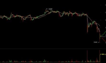Caída en precios de Bitcoin y repunte en Dash y Ethereum sugieren movimientos de capital