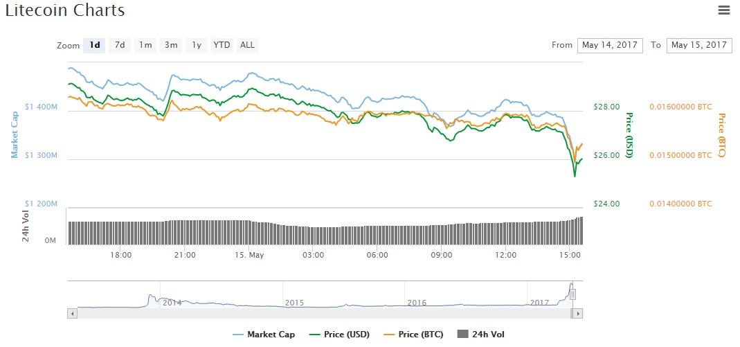alt-crypto-virtual-assets