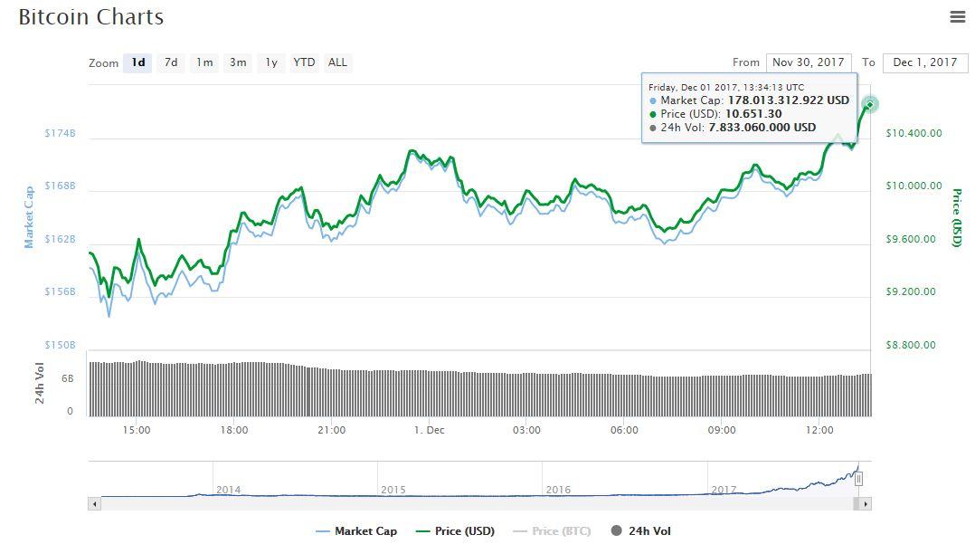 mercado-btc-valor-futuros