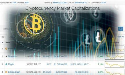 CoinMarketCap es más popular que Alibaba y Walmart, según estadísticas de Alexa
