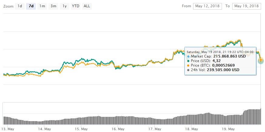 huobi-token-mercado-plataforma