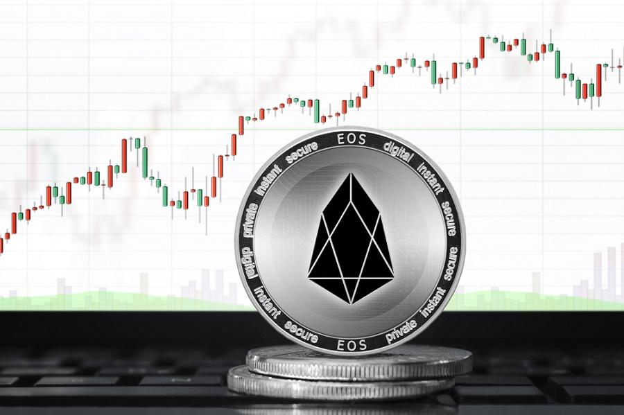 El 50% de tokens EOS está concentrado en 10 direcciones