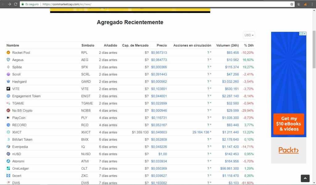 mercados-tokens-criptoactivos-coinmarketcap