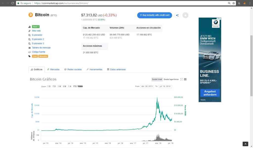 bitcoin-mercdo-criptomoneda-coinmarketcap