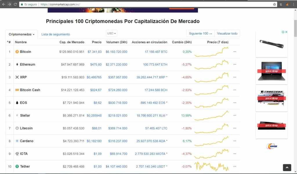 bitcoin-ethereum-mercados-criptoactivos