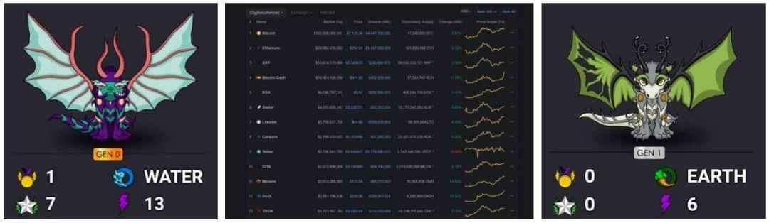 everdragons-coinmarketcap-mercado-valor