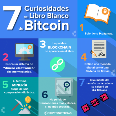 7 Curiosidades Bitcoin