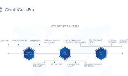 CryptoCoin.Pro lanza servicios para dar soporte a nuevas ICO