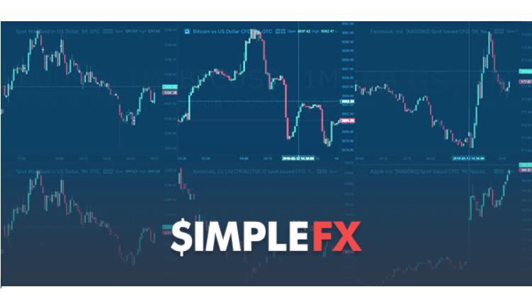 SimpleFX lanza nuevas funcionalidades: Ideas de Trading, Multigráficos y Widgets