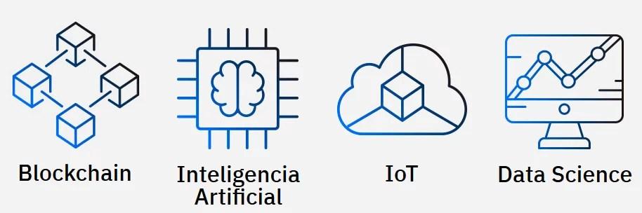 Blockchain en el primer hackaton digital de Sudamérica, #bluecode2018 de IBM.