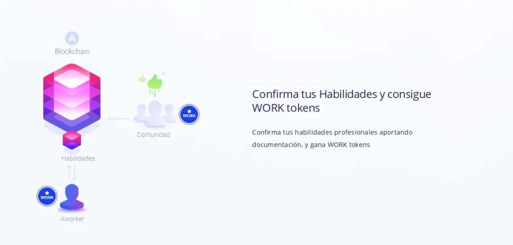 habilidades work tokens