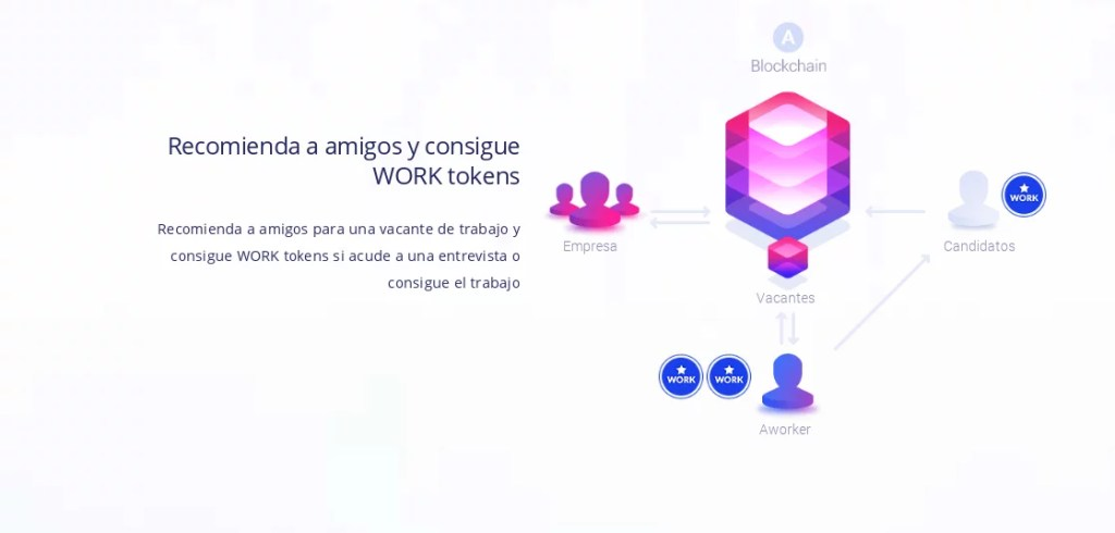 referidos work token