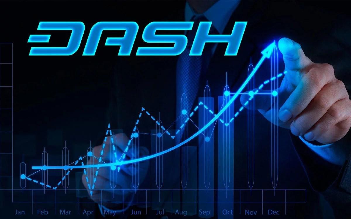 Dash Caracas invita al taller Análisis Técnico Básico del Mercado de Criptoactivos