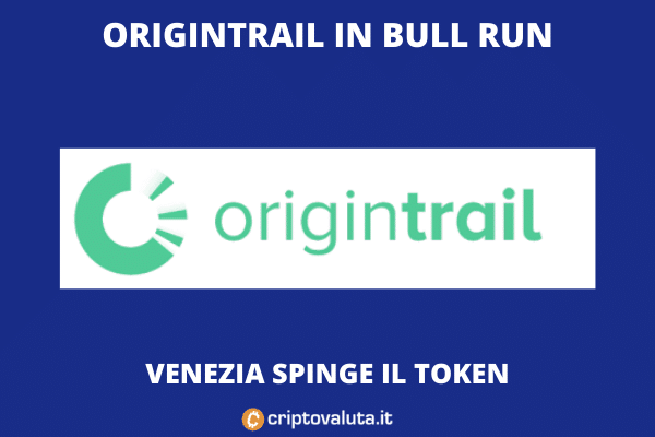 Analysis of Cryptocurrency on OriginTrail - first acquaintance