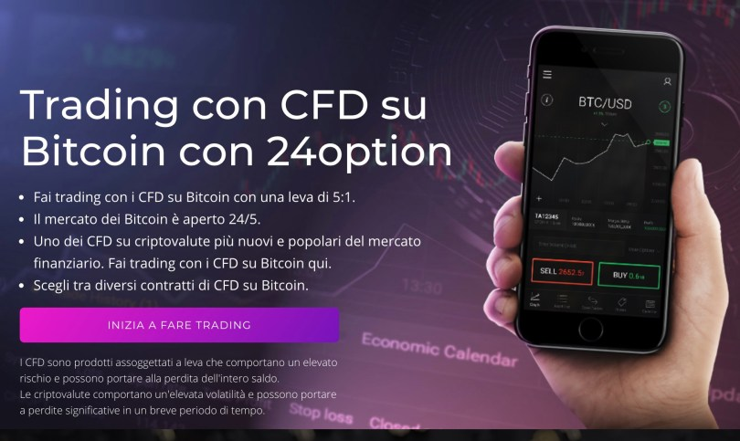 Trading Bitcoin 24Option