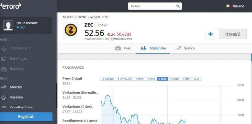 ZCash Pagina Ufficiale su eToro