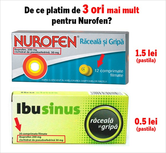 nurofen-vs-ibusinus