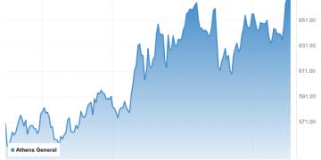 Ανησυχούν οι αγορές για το Eurogroup 25