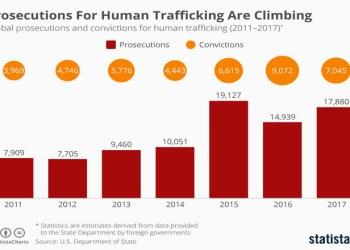Εμπόριο ανθρώπων: Ψαράδες και τρομοκράτες βγάζουν 35 δισ. 22