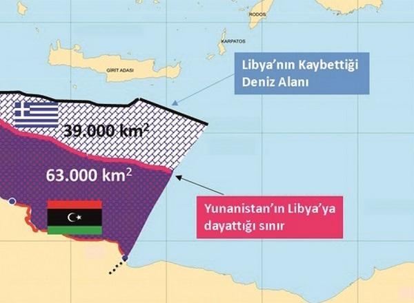 Βρώμικο παιχνίδι της Τουρκίας με Λιβύη, κατά Ελλάδας-Κύπρου... East Med 28